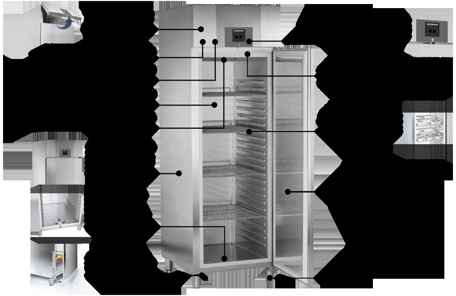 Voordelen Liebherr koelkast