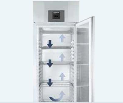 Luchtgeleidingssysteem