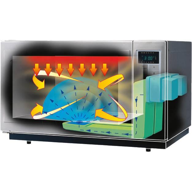 Panasonic Prof Combi Microwave Oven